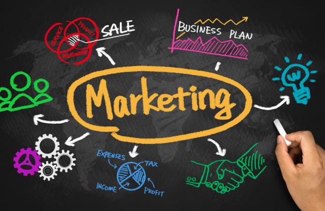 Quais são os tipos de marketing que existem?